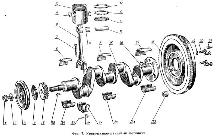 Кривошипно-шатунный механизм.